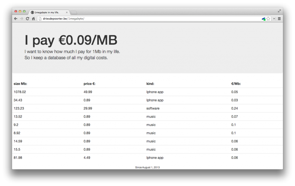 1megabyte website screenshot Dries Depoorter